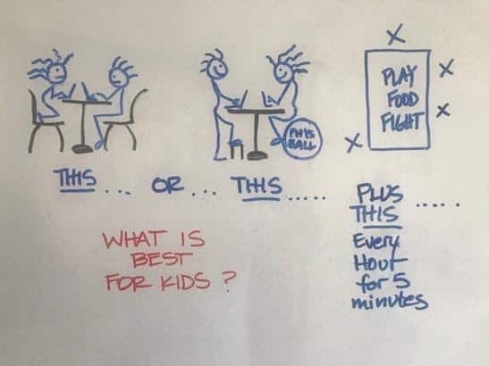 Image of food fight game described on a white board.