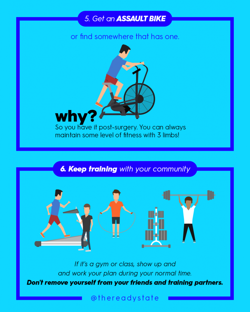 Infographic Detailing A Pre-Surgery Checklist For Athletes